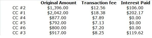 Q&A 1 - Pay off my debt 2
