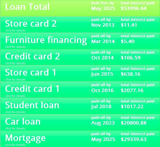 debt repayment 2 snowball