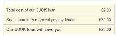Credit Union 2 payday loans