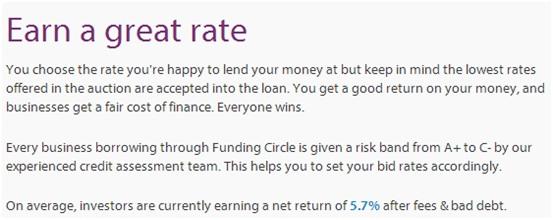 Funding Circle 2