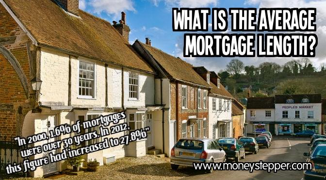 Average mortgage length