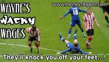 Wayne Rooney's Salary