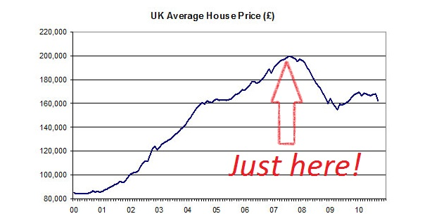 The Average Person Cannot Afford The Average House In