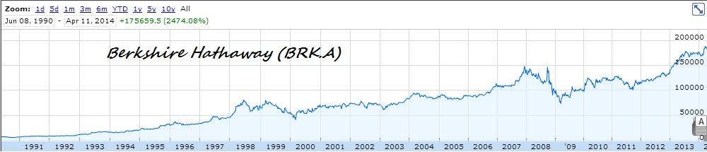 dividend vs non-dividend stocks 1