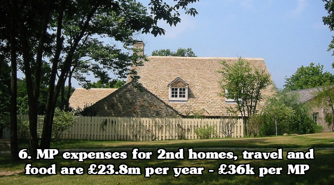 MP expenses scandal - Second homes
