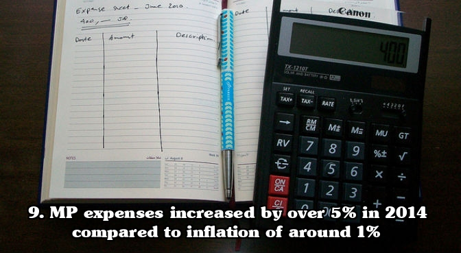 MP expenses scandal - Expenses increased above inflation