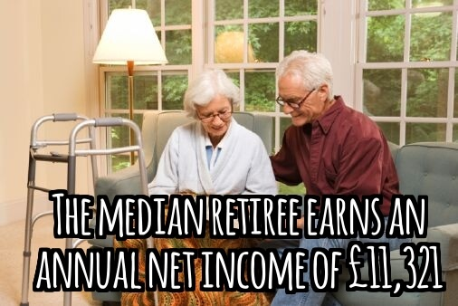 Median Annual Retiree
