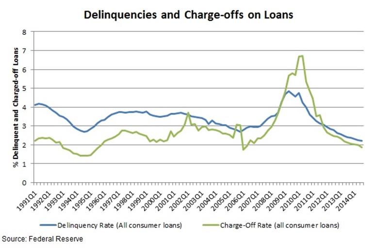 peer loans online 1