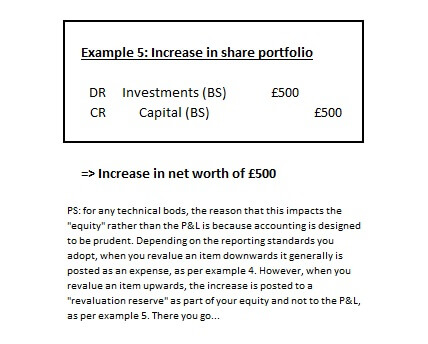 Example 5 - Portfolio Revaluation