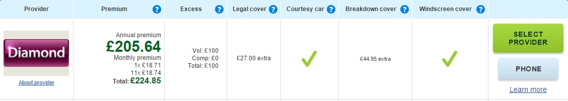 Introductory Offers Car Insurance