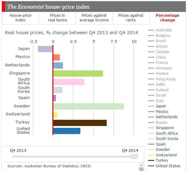 Global Housing Markets J-Z