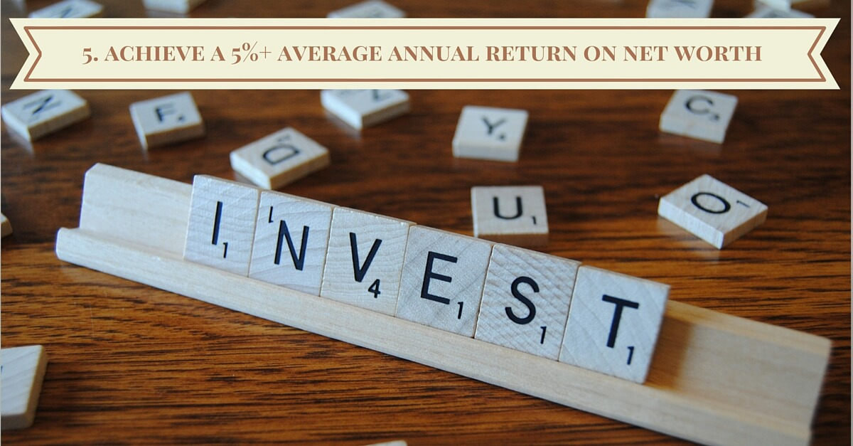 05 Investment Rate