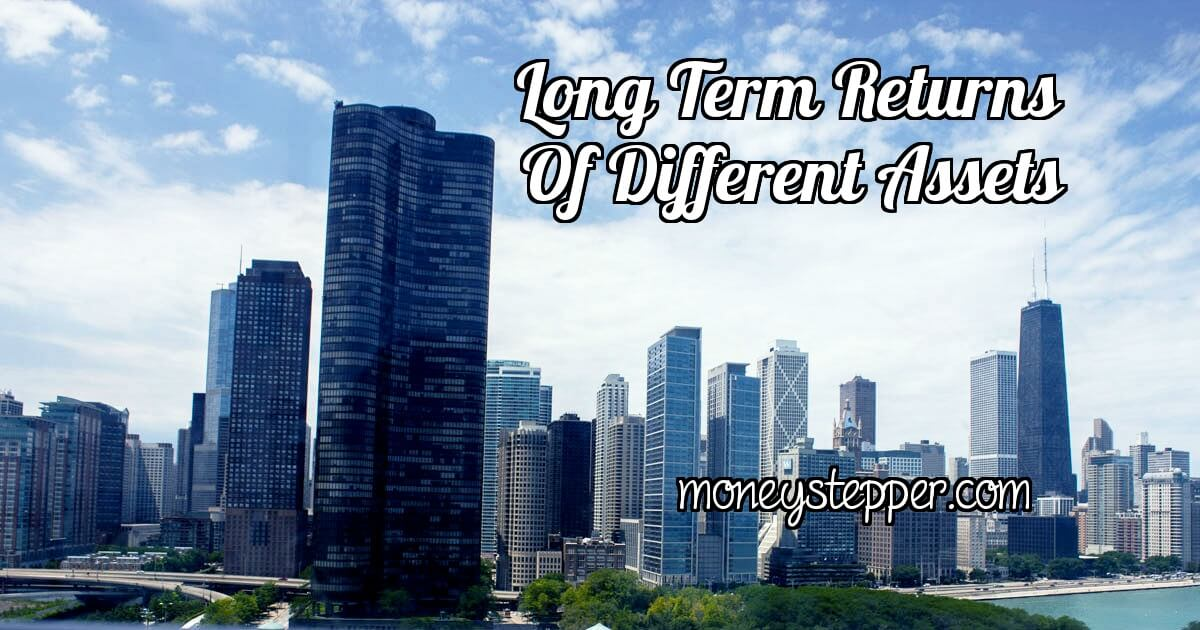 Long Term Returns Of Different Asset