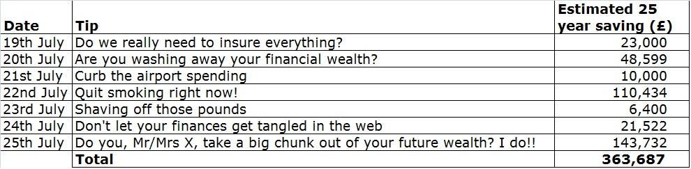weekly savings summary 19-25
