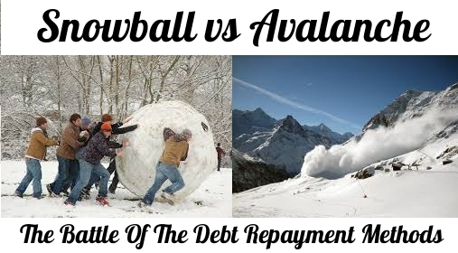 Avalanche SnowBall Method Of Debt Repayment