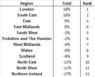 Where Is The Best Place To Live In Uk 4