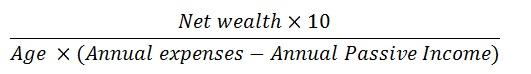 Personal Finance Score 3