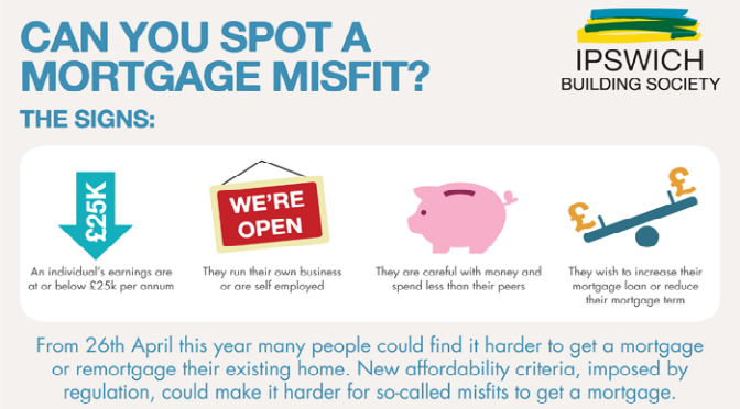 Changes to the mortgage application process