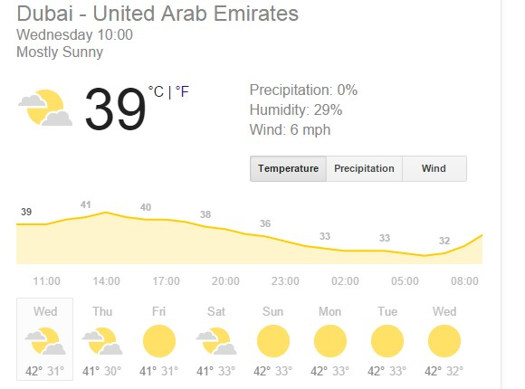 Moving to Dubai from UK - Weather