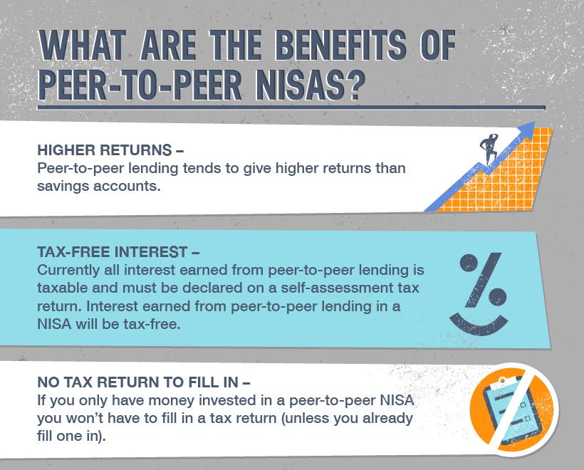 Peer-to-peer lending industry changes 3