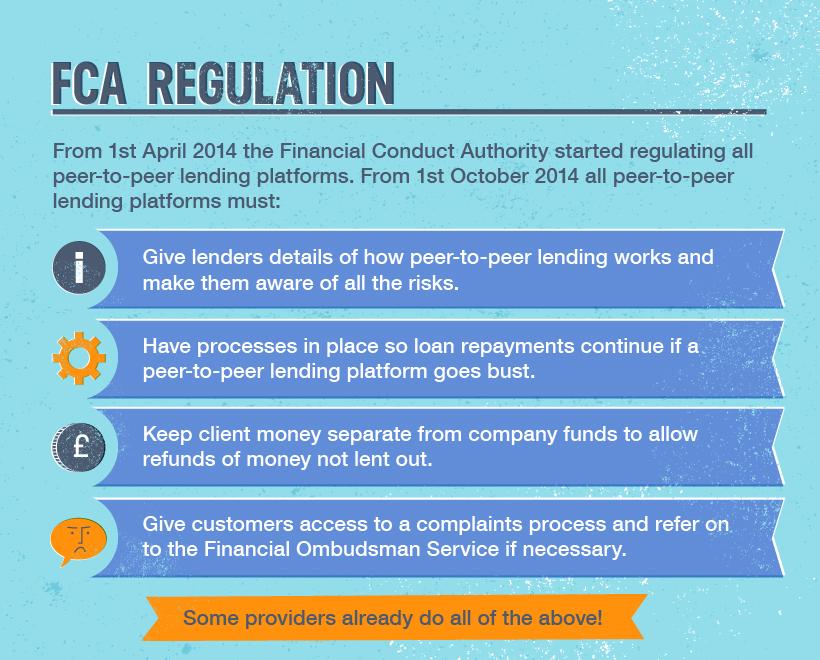 Peer-to-peer lending industry changes 4
