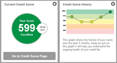 Check your credit score 2