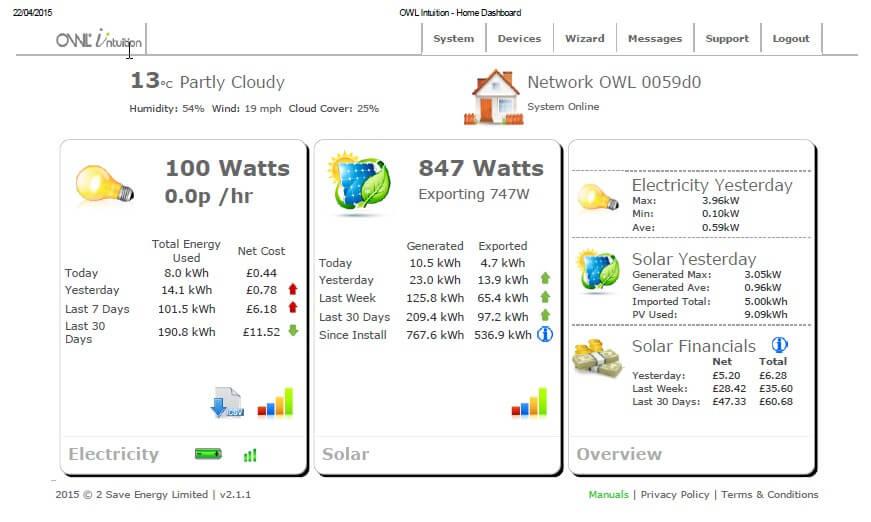 Returns on Solar Panels UK - Home Dashboard
