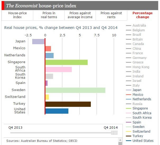 Global Housing Markets J-Z